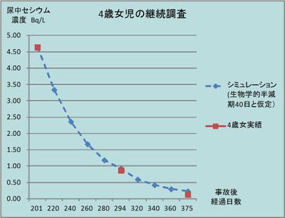 Gairl_from_ichinoseki_2
